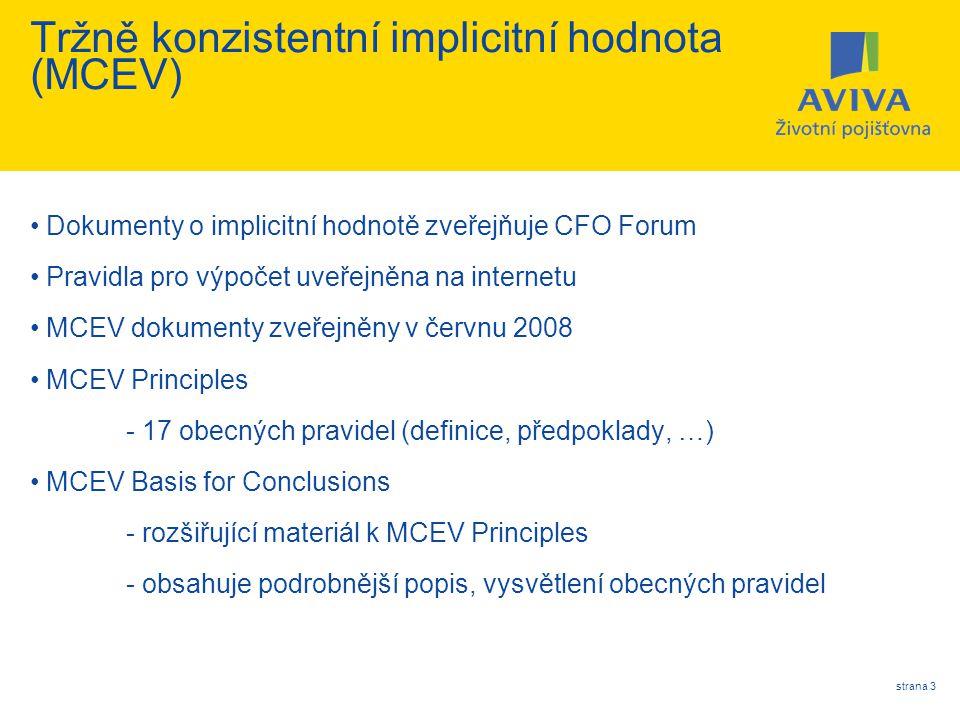 Tržně konzistentní implicitní hodnota (MCEV)