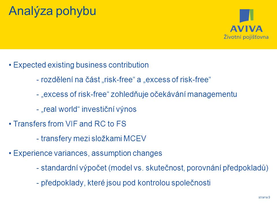 Analýza pohybu Expected existing business contribution