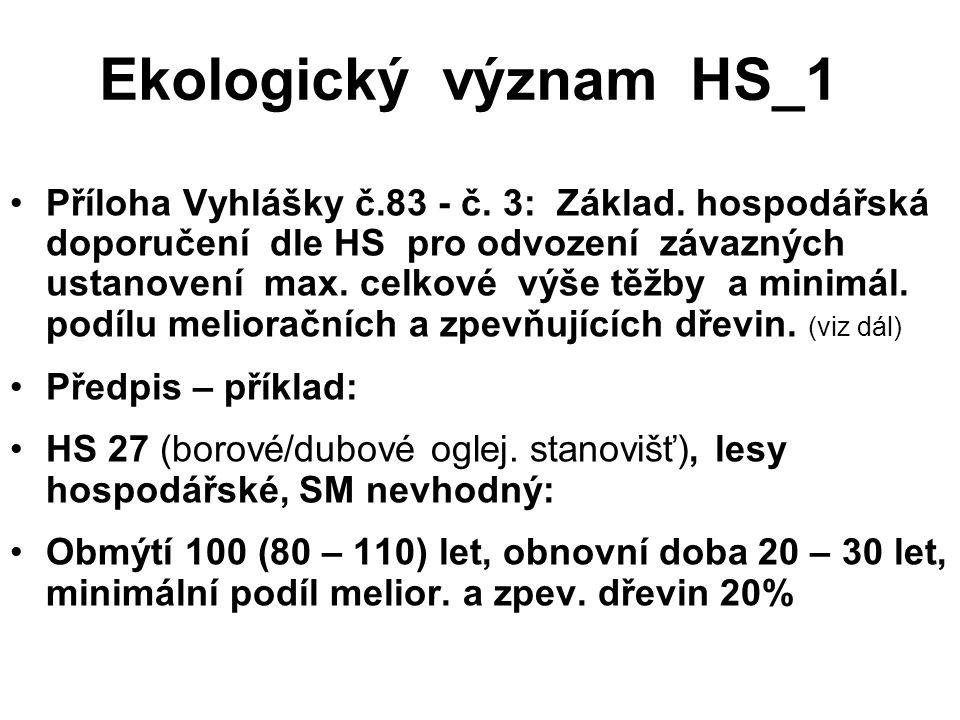 Ekologický význam HS_1