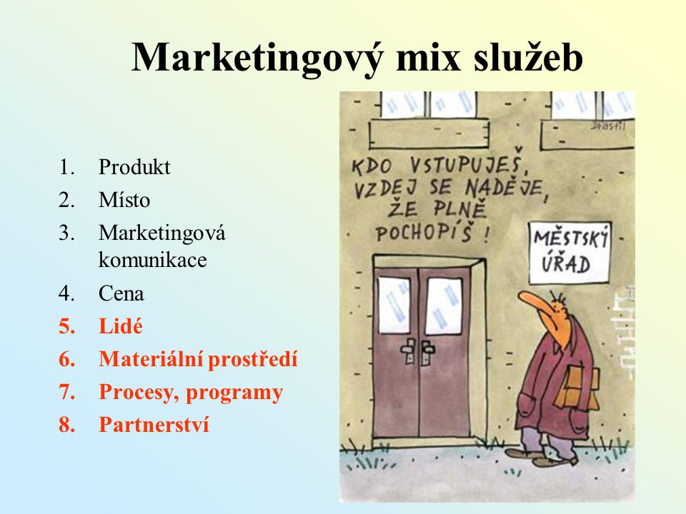 Marketingový mix služeb