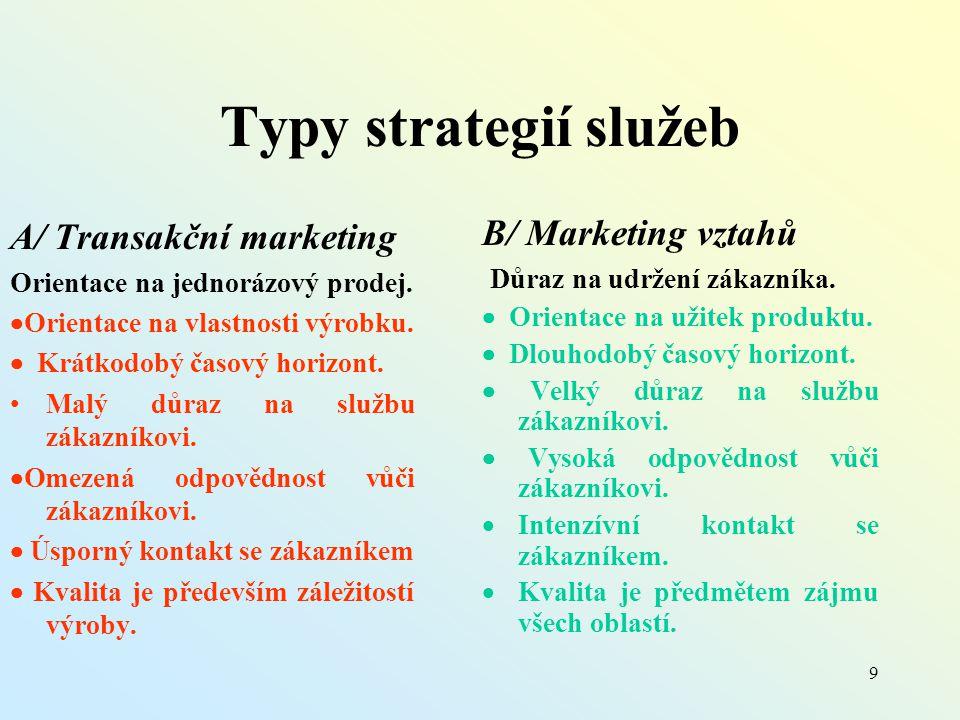 Typy strategií služeb A/ Transakční marketing B/ Marketing vztahů