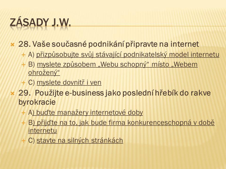 Zásady j.w. 28. Vaše současné podnikání připravte na internet