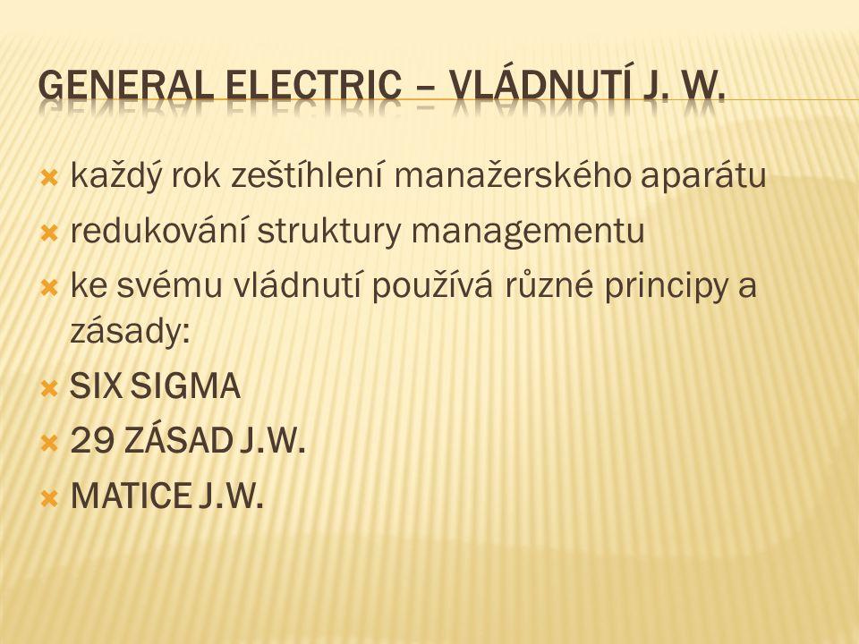 GENERAL ELECTRIC – VLÁDNUTÍ J. w.