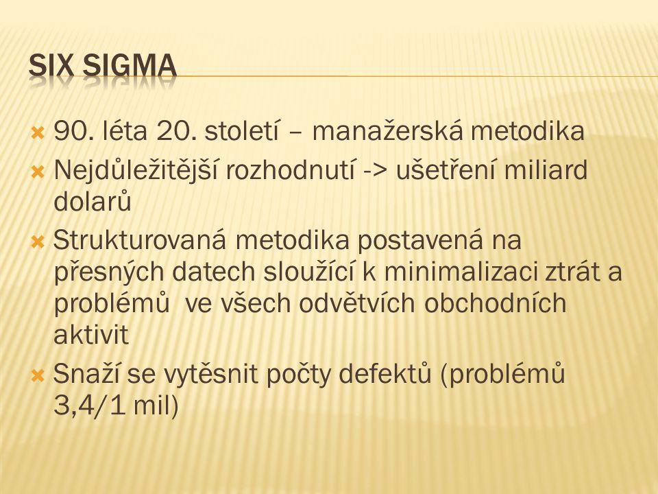 SIX SIGMA 90. léta 20. století – manažerská metodika
