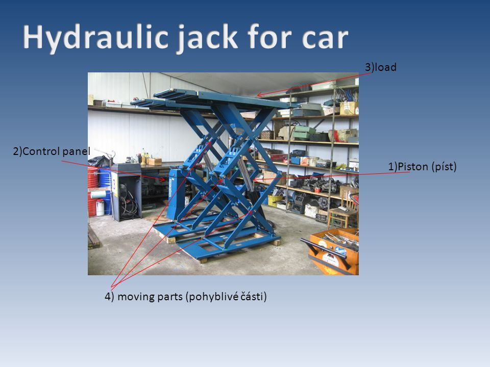 Hydraulic jack for car 3)load 2)Control panel 1)Piston (píst)