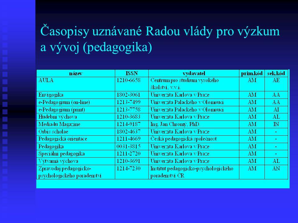 Časopisy uznávané Radou vlády pro výzkum a vývoj (pedagogika)