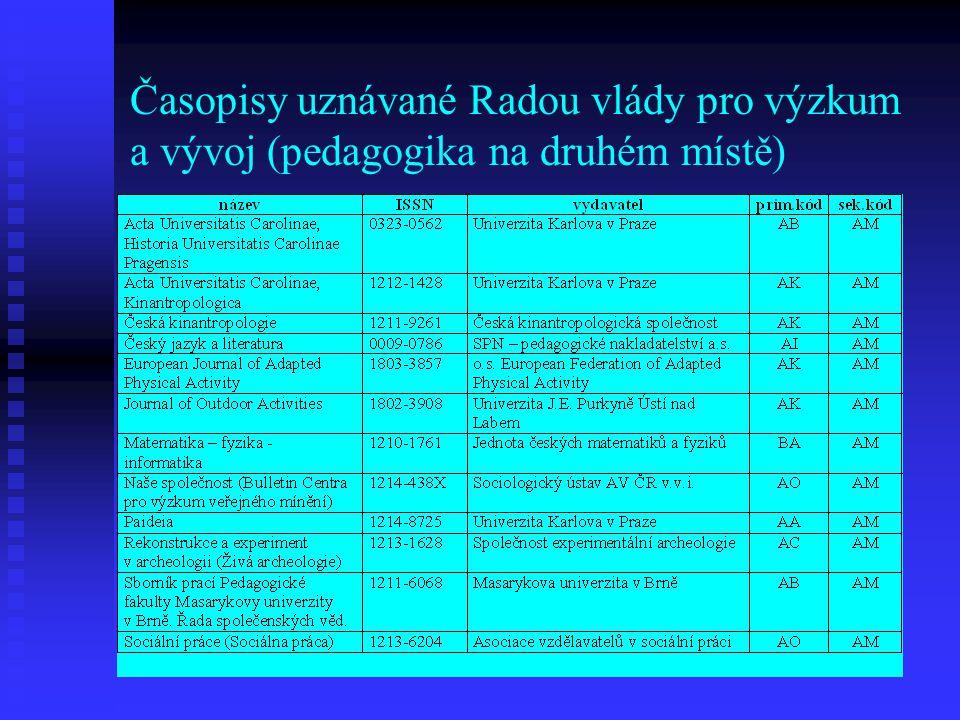 Časopisy uznávané Radou vlády pro výzkum a vývoj (pedagogika na druhém místě)
