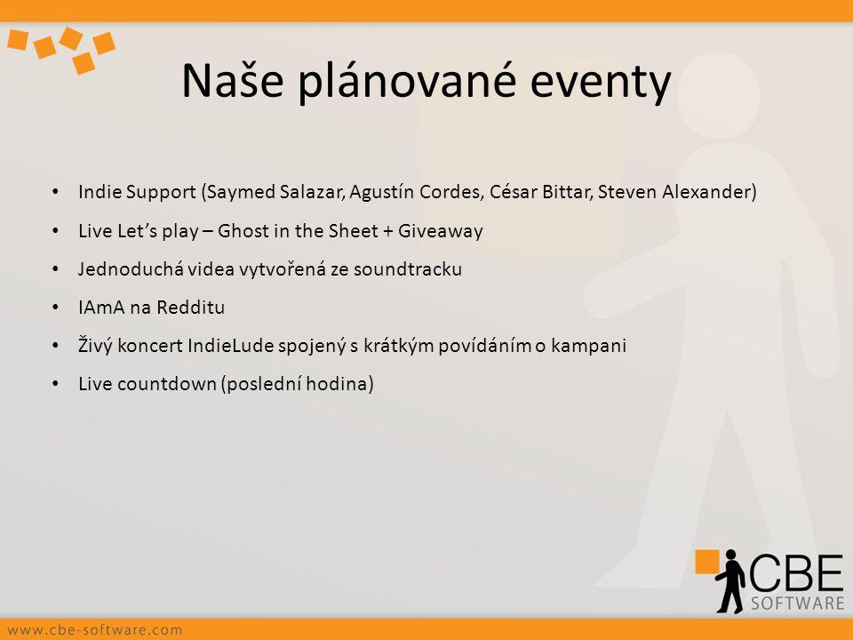 Naše plánované eventy Indie Support (Saymed Salazar, Agustín Cordes, César Bittar, Steven Alexander)
