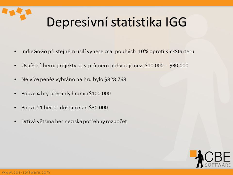Depresivní statistika IGG