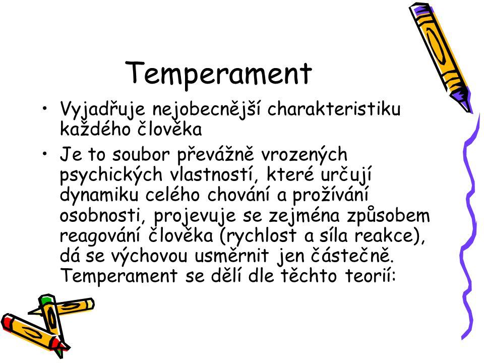 Temperament Vyjadřuje nejobecnější charakteristiku každého člověka