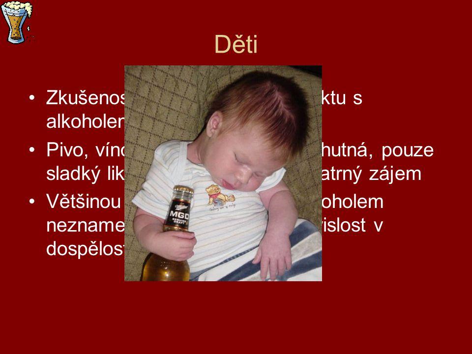 Děti Zkušenost dětí při prvním kontaktu s alkoholem bývá rozpačitá