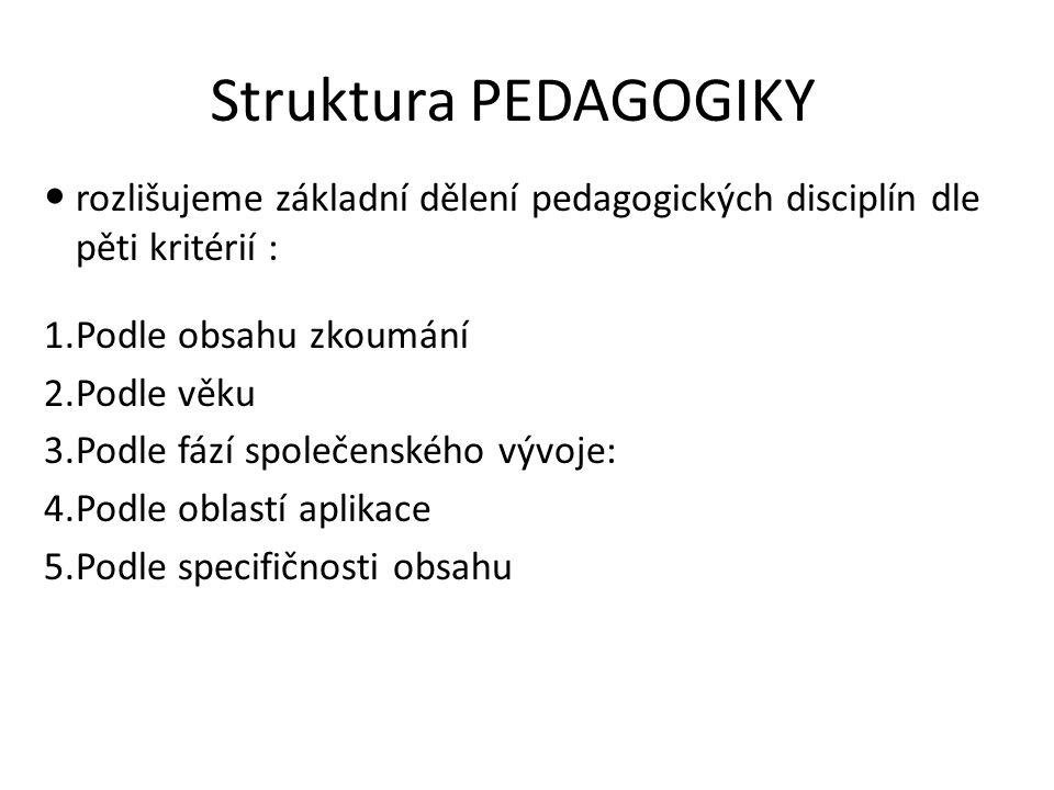 Struktura PEDAGOGIKY rozlišujeme základní dělení pedagogických disciplín dle pěti kritérií : Podle obsahu zkoumání.