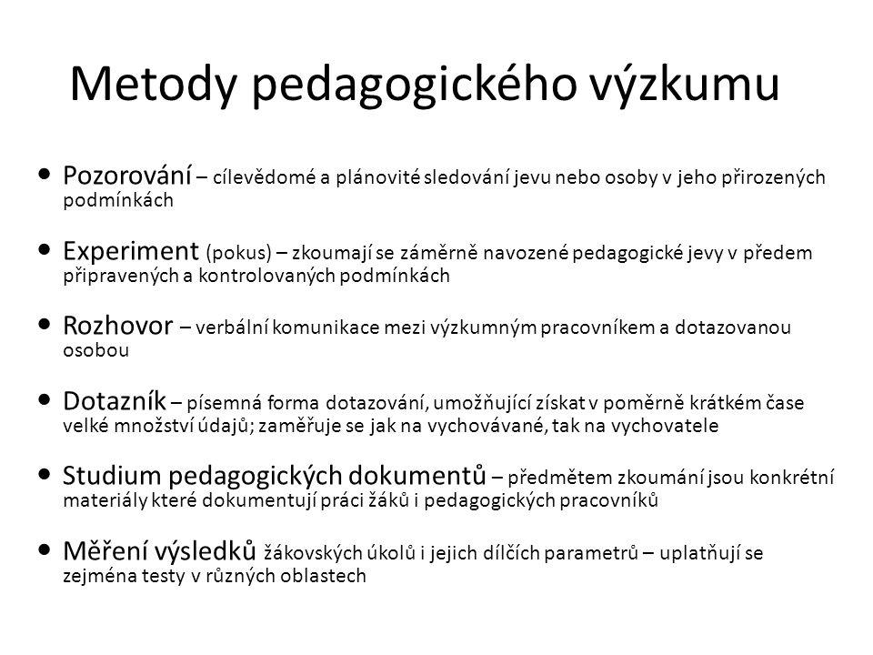 Metody pedagogického výzkumu