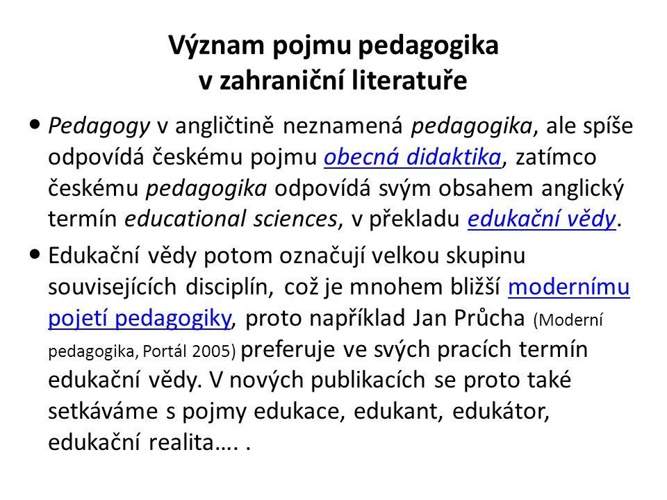 Význam pojmu pedagogika v zahraniční literatuře