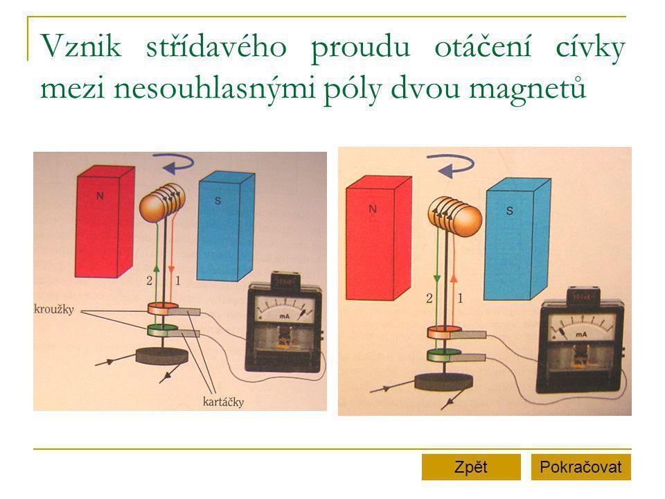 Vznik střídavého proudu otáčení cívky mezi nesouhlasnými póly dvou magnetů
