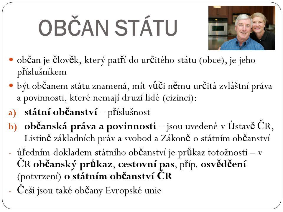 OBČAN STÁTU občan je člověk, který patří do určitého státu (obce), je jeho příslušníkem.