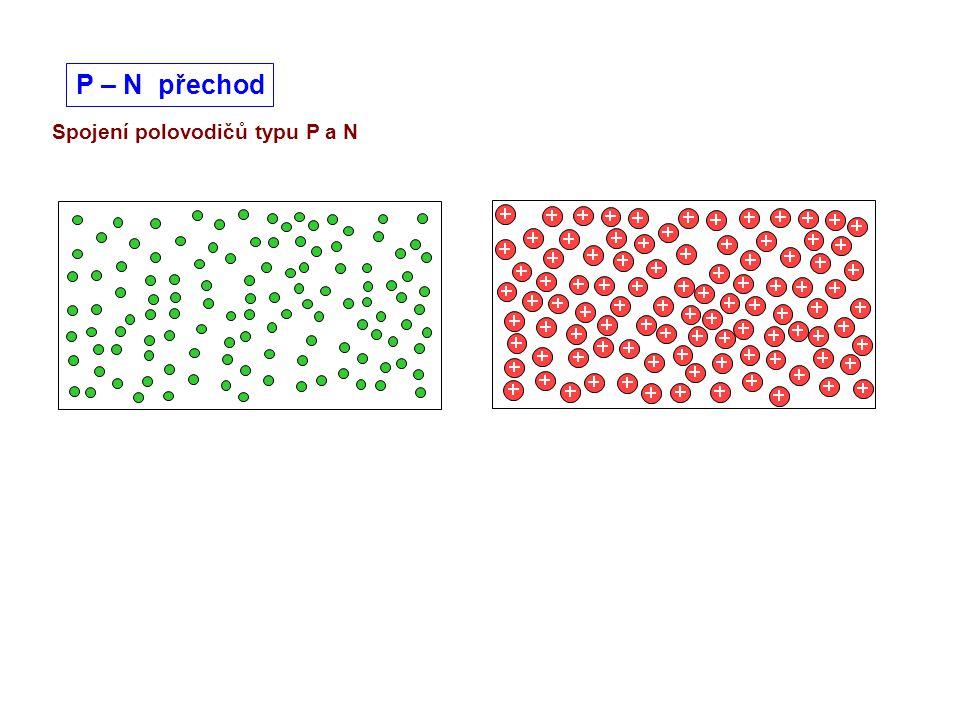 P – N přechod Spojení polovodičů typu P a N