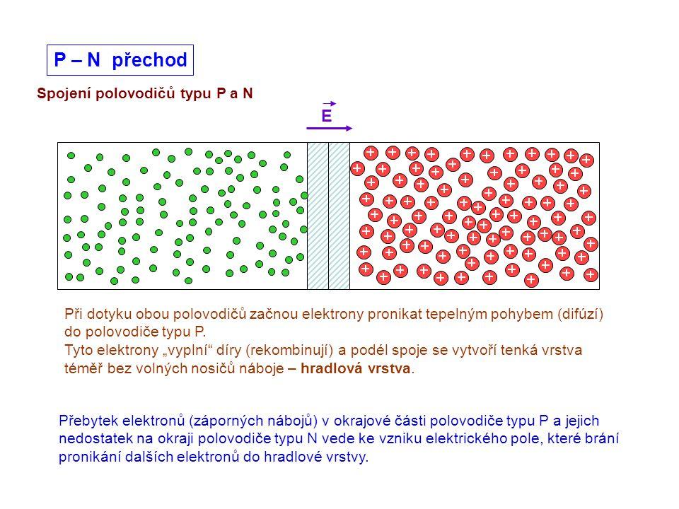 P – N přechod E Spojení polovodičů typu P a N