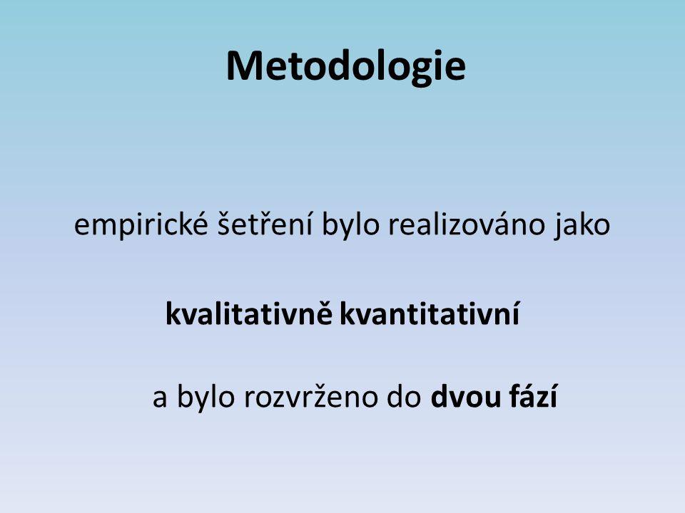 Metodologie empirické šetření bylo realizováno jako