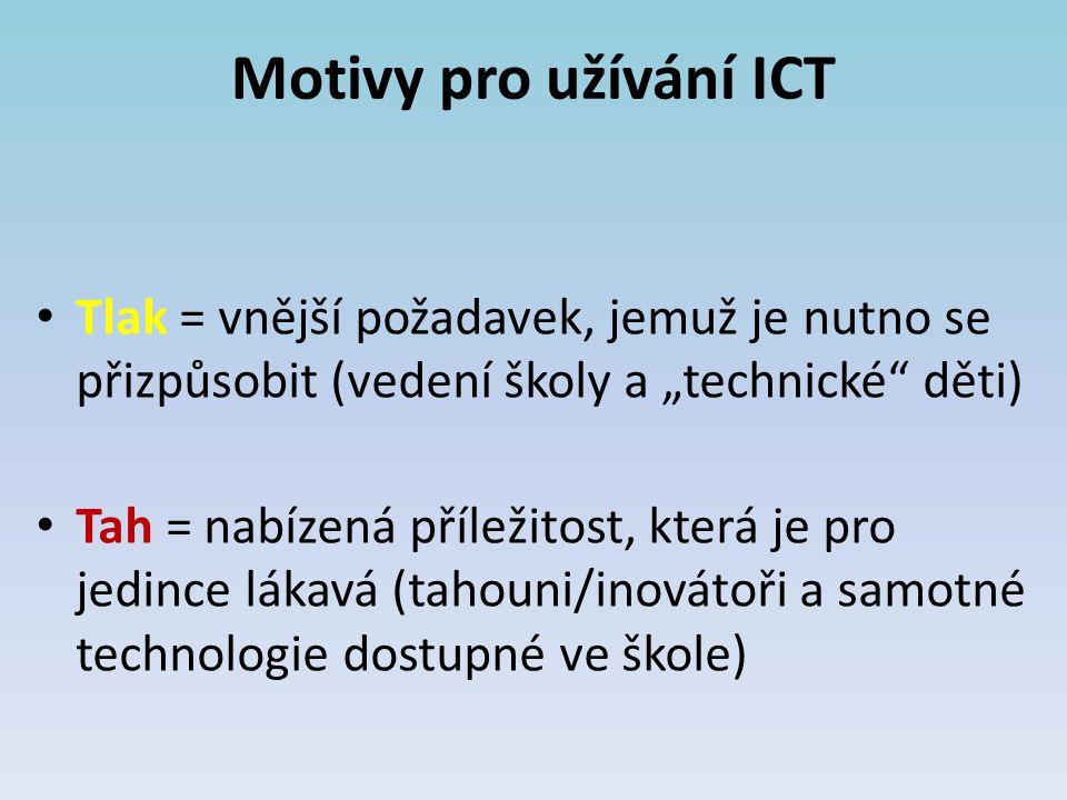 """Motivy pro užívání ICT Tlak = vnější požadavek, jemuž je nutno se přizpůsobit (vedení školy a """"technické děti)"""