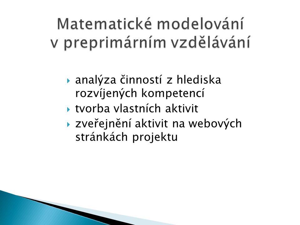 Matematické modelování v preprimárním vzdělávání