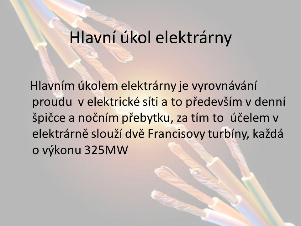 Hlavní úkol elektrárny