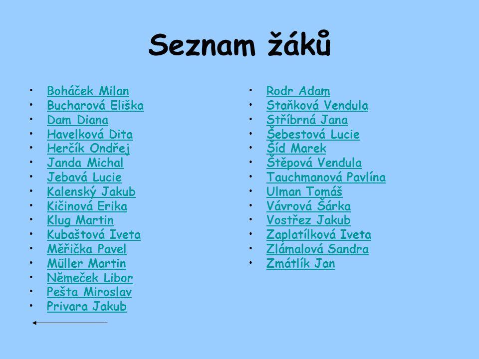 Seznam žáků Boháček Milan Bucharová Eliška Dam Diana Havelková Dita