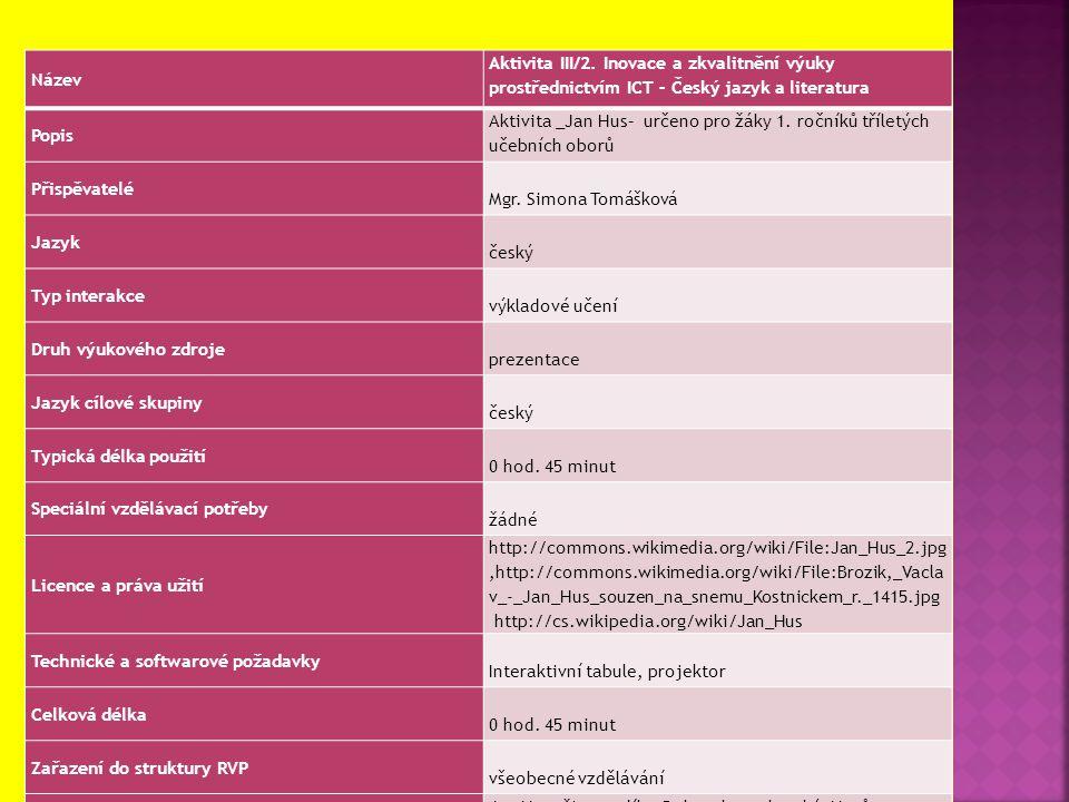 Název Aktivita III/2. Inovace a zkvalitnění výuky prostřednictvím ICT – Český jazyk a literatura. Popis.