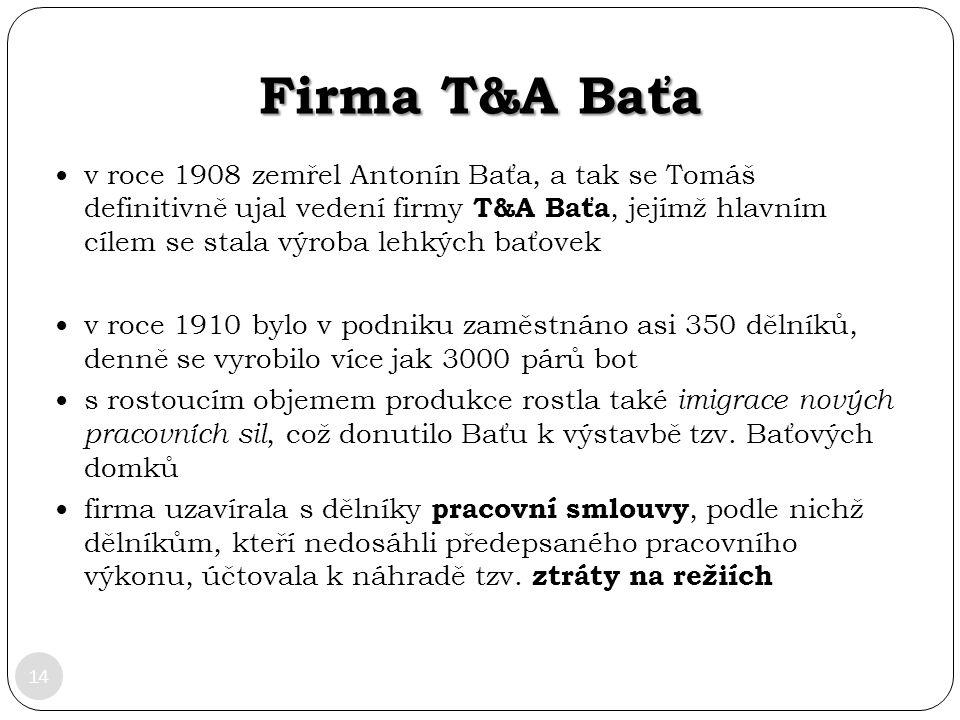 Firma T&A Baťa