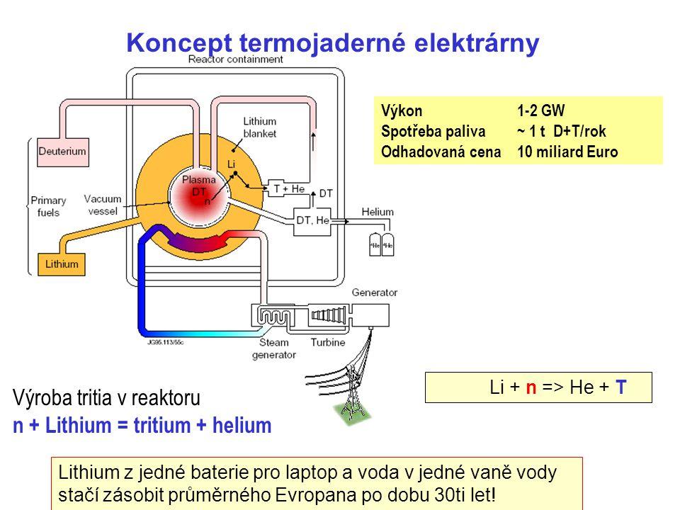 Koncept termojaderné elektrárny