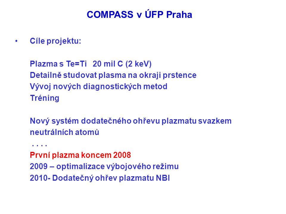 COMPASS v ÚFP Praha