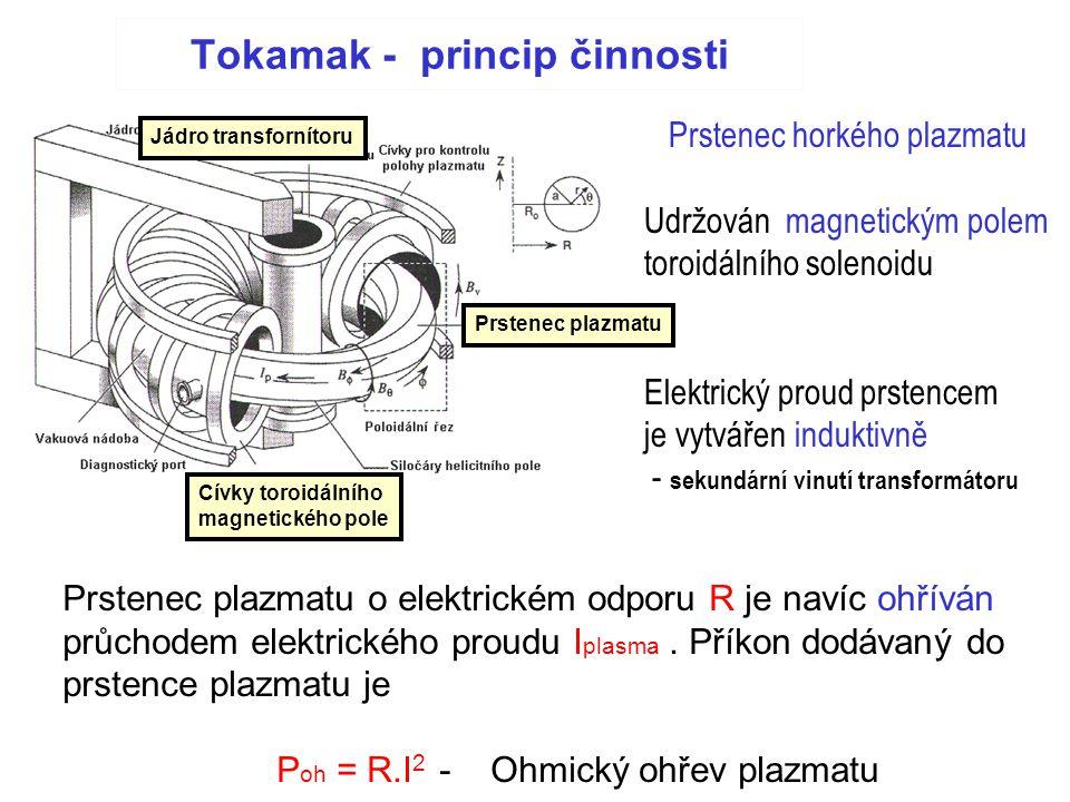 Tokamak - princip činnosti