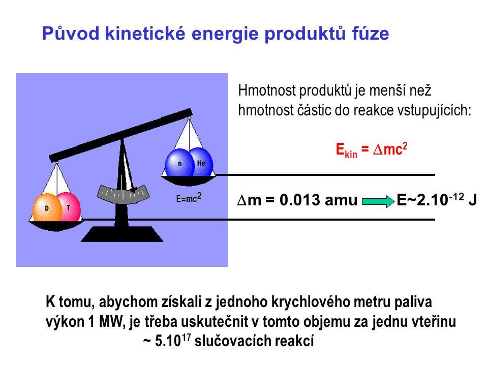Původ kinetické energie produktů fúze