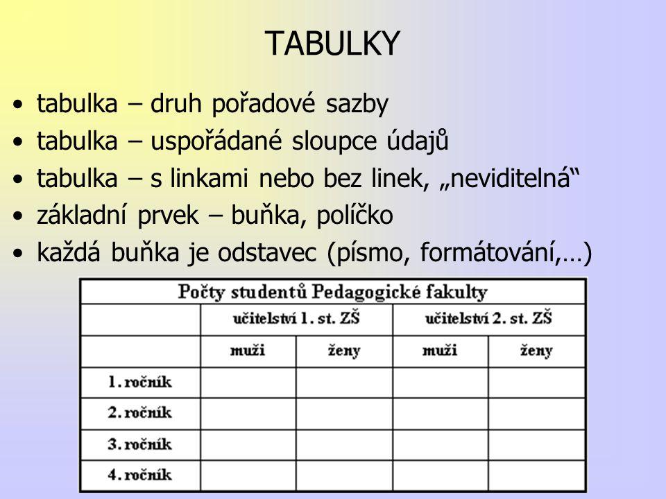 TABULKY tabulka – druh pořadové sazby