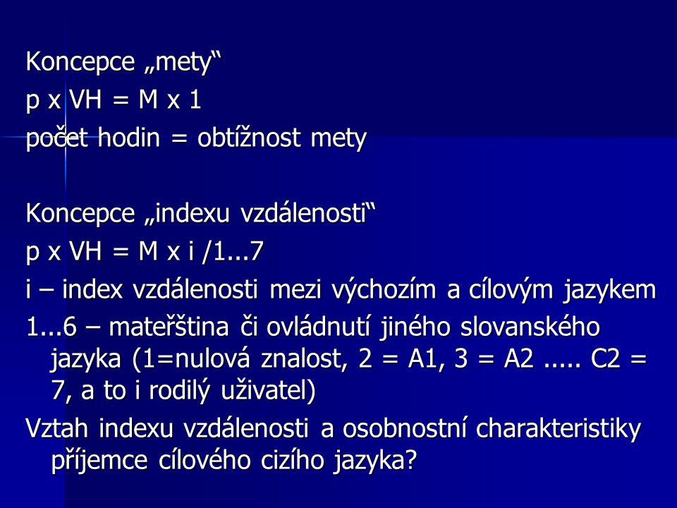 """Koncepce """"mety p x VH = M x 1. počet hodin = obtížnost mety. Koncepce """"indexu vzdálenosti p x VH = M x i /1...7."""