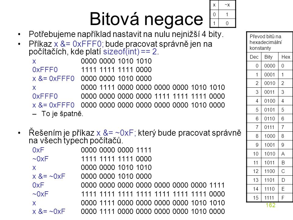 Bitová negace Potřebujeme například nastavit na nulu nejnižší 4 bity.