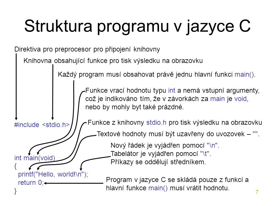 Struktura programu v jazyce C
