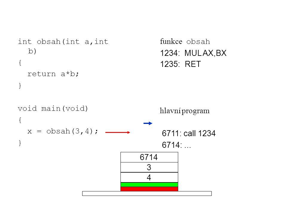 int obsah(int a,int b) { return a*b; } void main(void) x = obsah(3,4); funkce obsah. 1234: MUL AX,BX.