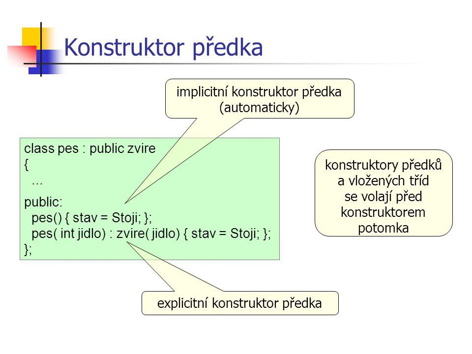 Konstruktor předka implicitní konstruktor předka (automaticky)