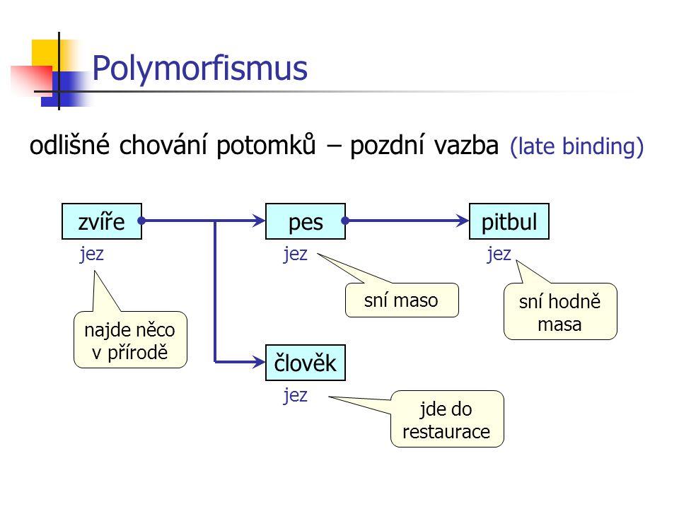 Polymorfismus odlišné chování potomků – pozdní vazba (late binding)