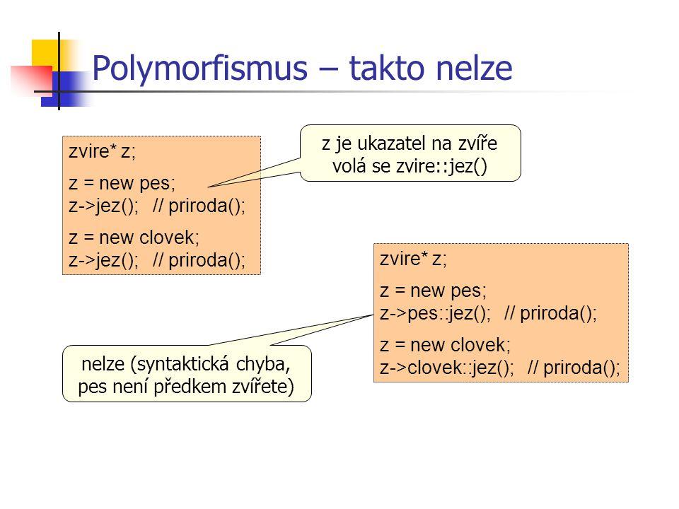 Polymorfismus – takto nelze