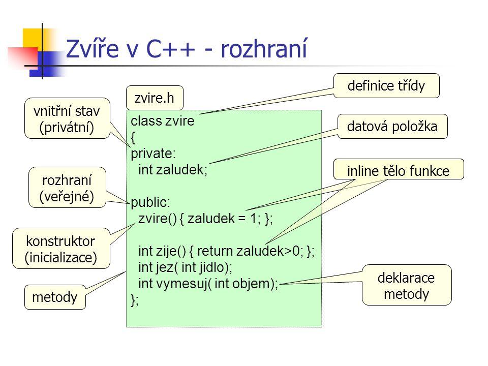 Zvíře v C++ - rozhraní definice třídy zvire.h vnitřní stav (privátní)