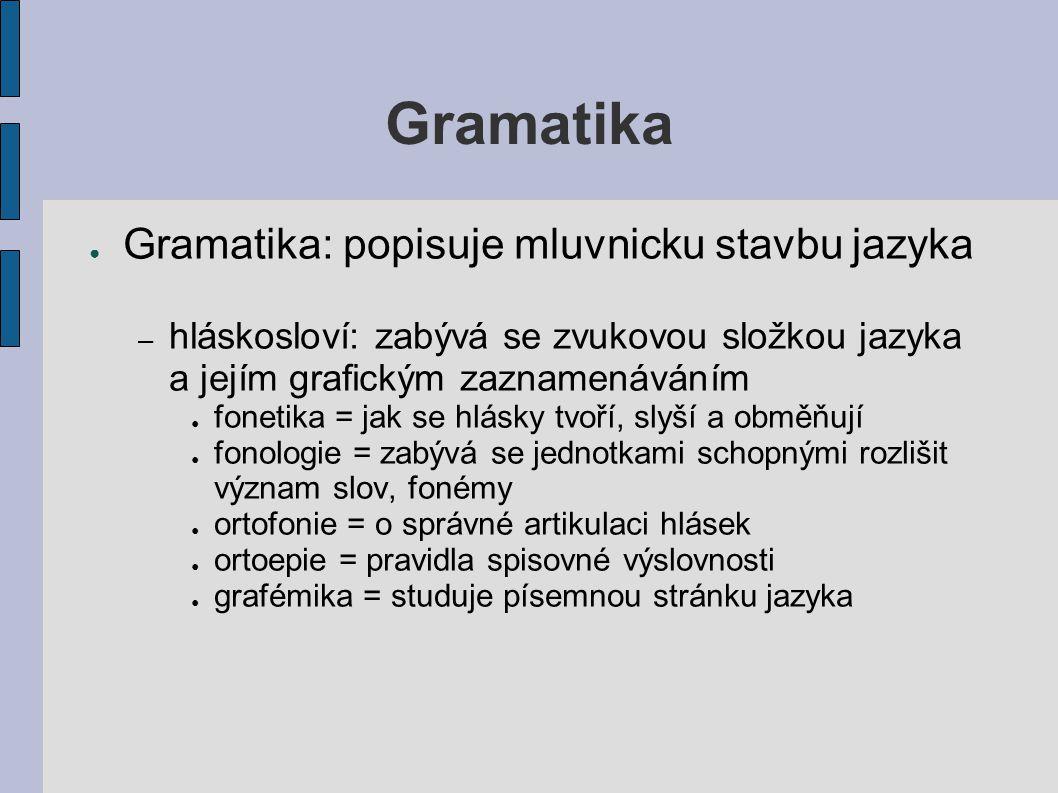 Gramatika Gramatika: popisuje mluvnicku stavbu jazyka