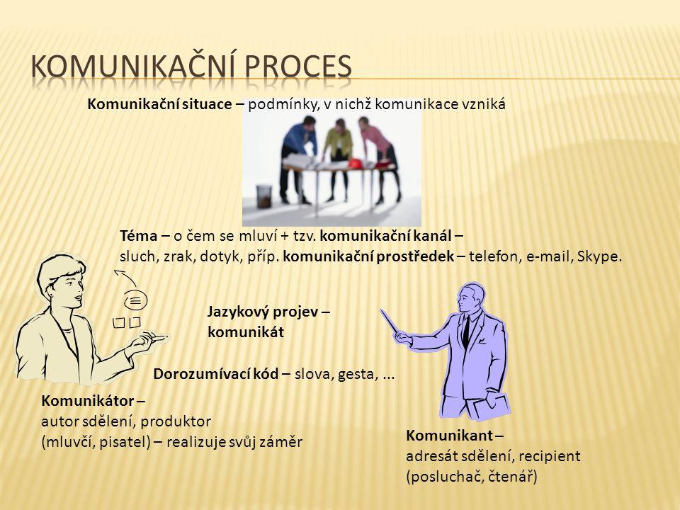Komunikační proces Komunikační situace – podmínky, v nichž komunikace vzniká. Téma – o čem se mluví + tzv. komunikační kanál –