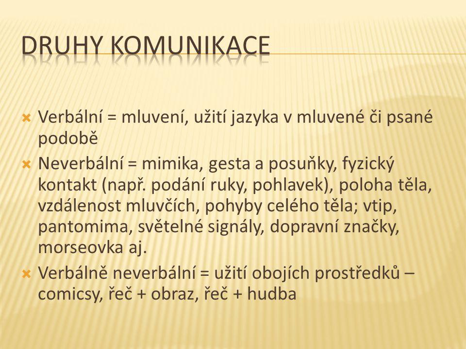 DRUhy komunikace Verbální = mluvení, užití jazyka v mluvené či psané podobě.