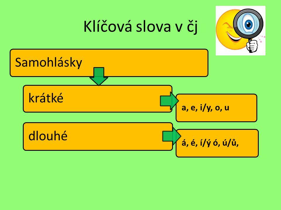 Klíčová slova v čj Samohlásky krátké dlouhé a, e, i/y, o, u