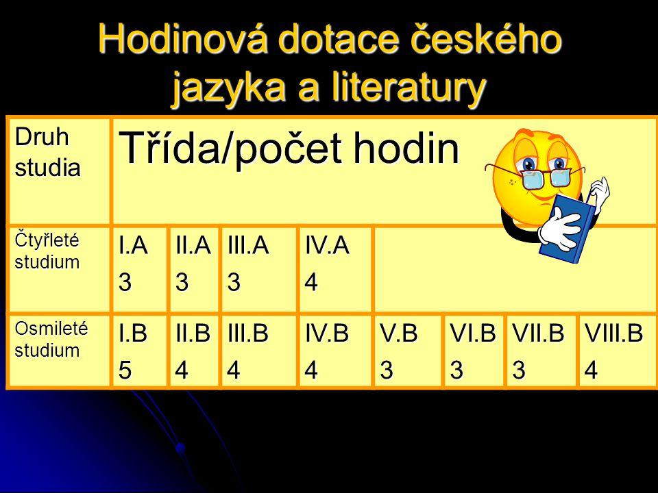 Hodinová dotace českého jazyka a literatury