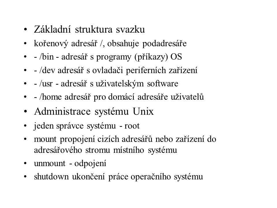 Základní struktura svazku