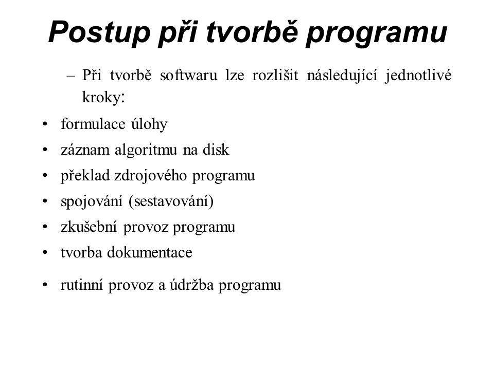 Postup při tvorbě programu