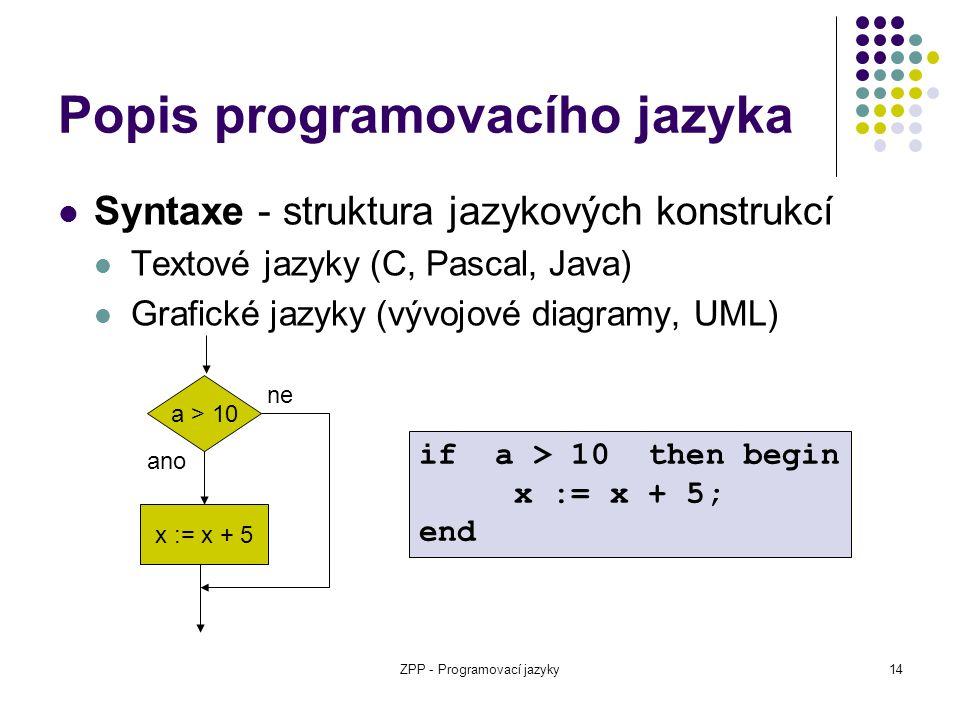 Popis programovacího jazyka